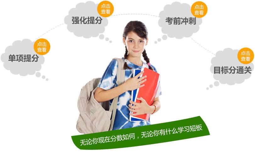 ACT考试官方备考攻略
